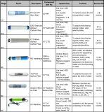 Purificador del agua de golpecito de 7 etapas para el uso casero (ZL)