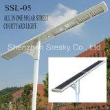 luz solar do jardim da rua do diodo emissor de luz 10W-50W com iluminação ao ar livre da certificação do FCC do Ce