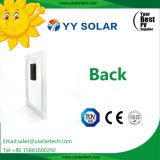 comitato solare di 18V 3With5With10W in azione