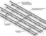 Feuilles de Decking d'armature de barres en acier de la Chine pour des étages de construction