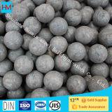 140mm der niedrige Preis schmiedete Stahlkugel für chemische Industrie