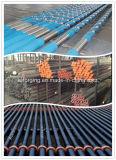 熱い鍛造材は石油およびガスの抽出の企業に使用したドリル・カラーの会合Apiq1を造った