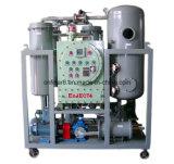 Sistema di depurazione di olio della turbina a gas e del vapore (TY-100)