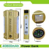 De Aanzet van de Sprong van de Auto van de Bank van de Macht van de Noodsituatie van de Macht van de Batterij van het lithium 40800mAh met LEIDEN Licht