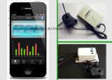 De draadloze Slimme Monitor van de AMPÈRE van Internet van de Wolk WiFi