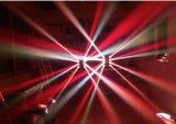 Indicatore luminoso capo mobile del fascio del ragno LED