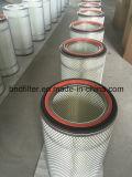 Фильтр патрона с поверхностным покрытием мембраны PTFE
