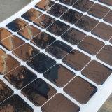 Гибкая панель солнечных батарей 2016 горячая 135W от фабрики Китая сразу