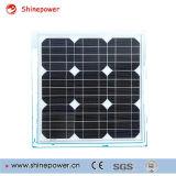 панель солнечных батарей 25W 18V стеклянная Mono стеклянная с сертификатом Ce