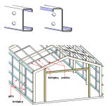 Облегченный Purlin c стальной для стального здания