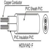 격리된 300/300V H03vvh2-F 2X0.75mm2 PVC는 평면 케이블 전력 케이블을 넣었다