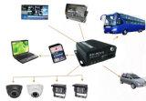 3G карточка DVR автомобиля DVR/передвижная DVR/3G SD (HT-6605)
