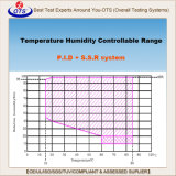 مختبرة بيجيّة باردة وحارّ درجة حرارة رطوبة مناخيّة إختبار غرفة