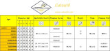 Cutoutil Mdpnn 1616k11 para Hardmetal de acero que corresponde con los mangos de maniobra estándar