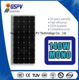 140W panneau solaire mono avec le TUV, ce, CQC