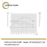 Насос циркуляции горячей воды -130 HP15/4G (w)
