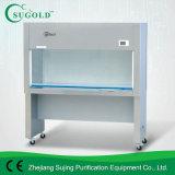 Banco limpio de la Solo-Cara de la Doble-Persona de Sw-Cj-1c (suministro de aire horizontal)