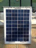 comitato solare 120W con approvazione del Ce e di iso (YSP120-12P)