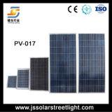 Горячая продавая панель солнечных батарей высокой эффективности Mono