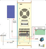 5kw 48VDC aan Hybride ZonneOmschakelaar 220VAC met Lader voor het Systeem van het Zonnepaneel