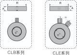 блинчик цилиндра гидровлического Jack профиля 150MPa-200MPa низкий