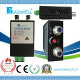 FTTH 트리플 플레이 Wdm 단 하나 섬유는 2port 산출 CATV RF 광학 수신기를 물결친다