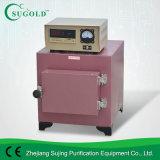 Tipo partido horno de mufla de alta temperatura programable de la serie de Sxf para el laboratorio