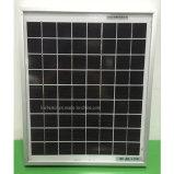 Самый низкий набор панели солнечных батарей вольта 10W цены 12 Mono для Backpack
