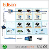 Sistema senza fili del regolatore di temperatura della bobina del ventilatore (F1)