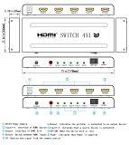 scambista 4X1 di 4k IR HDMI