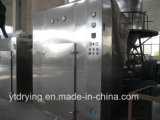 Forno de circulação industrial do ar quente
