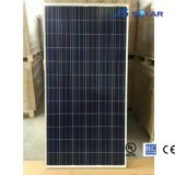 панель солнечных батарей 265W 36V для солнечного насоса