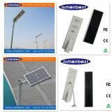 Fornitore tutto in un indicatore luminoso di via solare del LED con il sensore