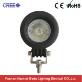 De Ginto 10W*1PCS mini LED luz del trabajo del CREE para la motocicleta (GT1023D-10W)