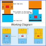 Lcd-Note Controllertemperature Schlagprobe-Maschinen-Liste