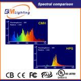Hidropónicos de baja frecuencia terminada dobles de interior 630W crecen el sistema ligero del lastre