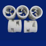 石油の触媒キャリアのためのアルミナの陶磁器のフルーティングを施されたリング