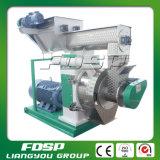 Machine van de Pers van de Korrel van de Biomassa van Ce de Gediplomeerde 2-3t/H Houten