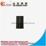 mini comitato solare di 5.5V 140mA