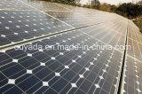 Prix spécial, la meilleure qualité du module 270W solaire mono