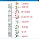 De correcte Deur van de Afdeling van de Ziekenkamer van het Ziekenhuis van de Isolatie Antibacteriële (BN-HP102_maple)