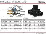 Hvff空気手弁のメートル管/インチの管