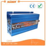 Suoer de onda sinusoidal pura potencia inversor solar 1200W Power Inverter DC 12V a AC 220V (FPC-1200A)
