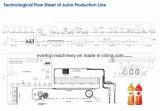 자동적인 최신 차 충전물 기계 또는 장비