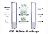 Ontime OS0146 - het Hoge het Winkeldiefstal plegen van de Gevoeligheid Anti-diefstal Apparaat van de AntiOpslag van de Kleding