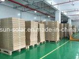 modulo solare di piccola dimensione di 35W mono Panel/PV per accamparsi