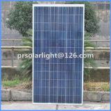Panneau solaire en verre tempéré à économie d'énergie à 150W à haute efficacité Poly Renewable Energy Saving