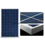 comitato solare 200W per la pompa solare