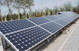 sistema del comitato solare 10kw, sistema solare della casa