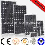Sell caldo 195W Mono PV Panel Solar 36V per 24V Home Solar System Solar Kits
